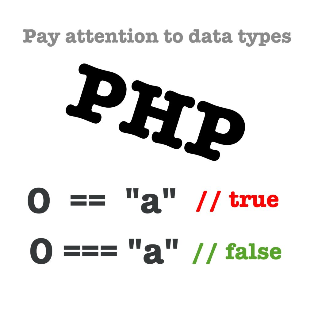 Best practice: PHP - Pay attention to data types during comparison
